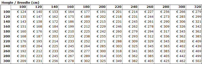 Overzicht prijzen screens
